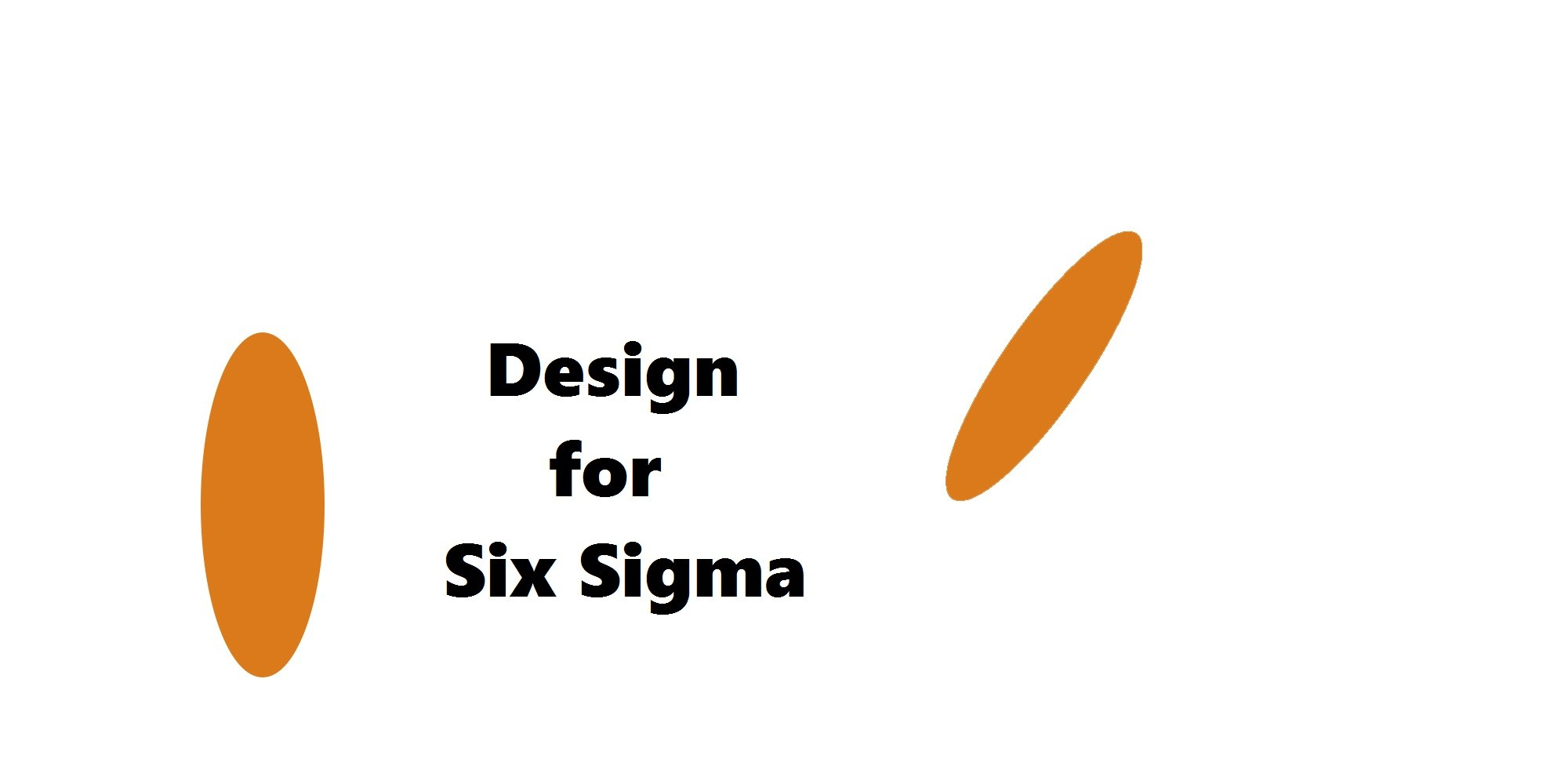 Design For Six Sigma Dfss Course And Certification Exam Lean Six