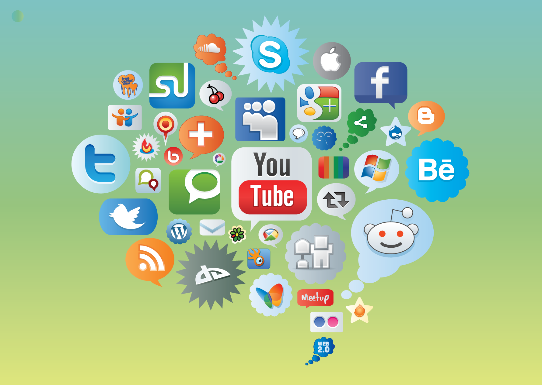 a report on the regulation of the information posted by the financial firms on social media